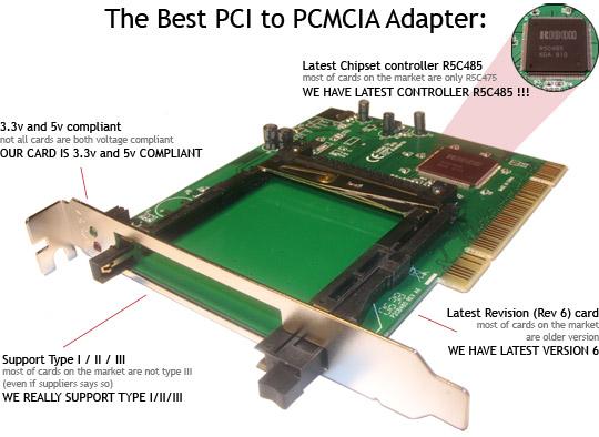 FireWire PCMCIA IEEE 1394